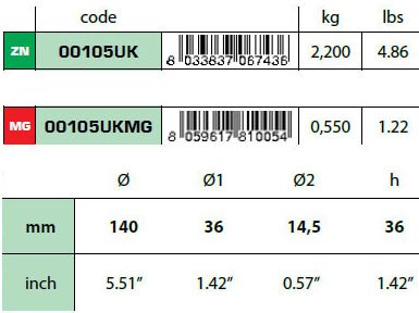 00105UK Disc Anode Technical Specifications