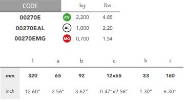 00270E Bolt On Bar Fairline Hull Anode size