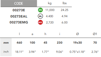 00273 Bolt On Bar Fairline-Sunseeker Hull Anode size
