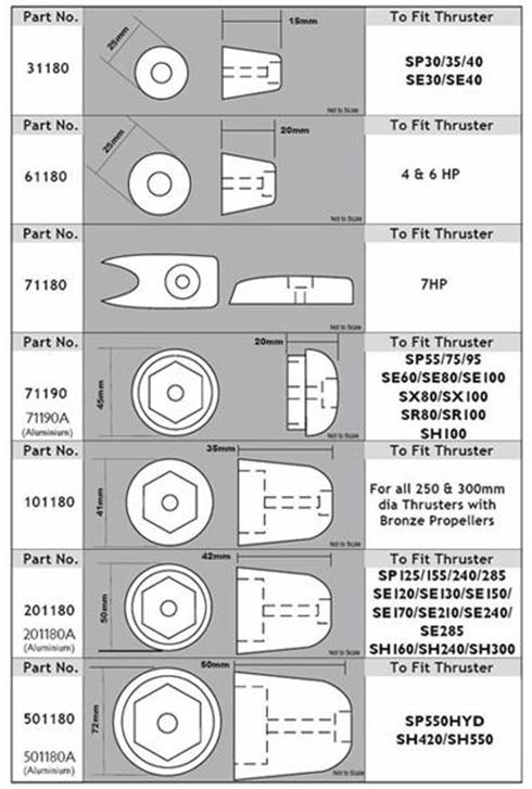 side power replacement anode chart