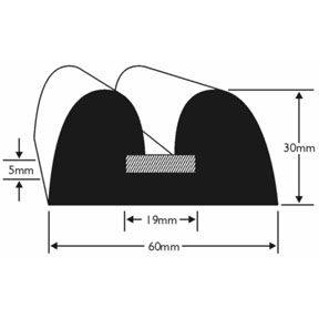 PVC 883 Dimensions